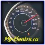 Максимальная скорость Хундай Элантра 5