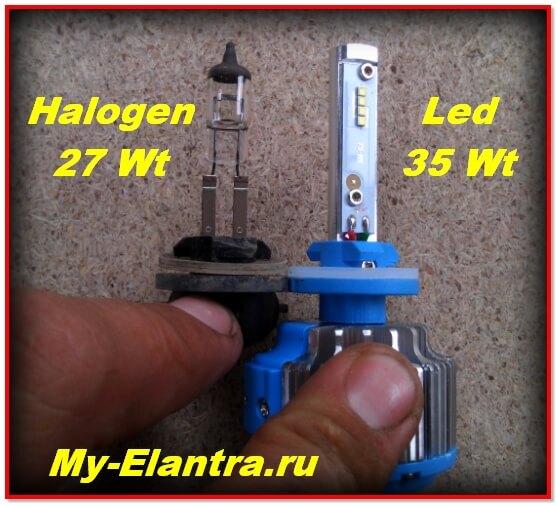 Фото сравнения светодиодной лампы и галогенки